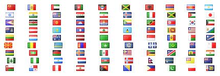 世界各国国旗、区旗网页小图标